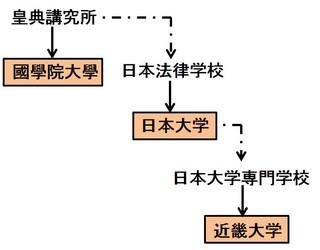 daigaku-zu.jpg